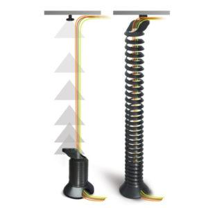 kabelspiraal kabelworm kabelmanagement