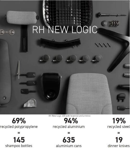 RH New logic